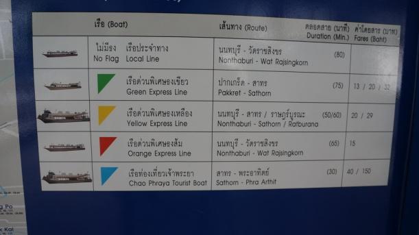 Bangkok - 11th ~ 14th March 2015 - 076
